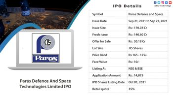 IPOs - 4729758