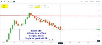 DLF - 4824713