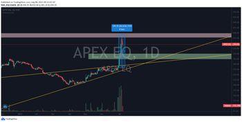 APEX - 3797050