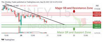 INFY - chart - 4756386