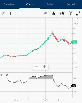 SUZLON - chart - 2050527