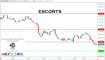 ESCORTS - chart - 2243360
