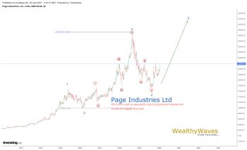 PAGEIND - chart - 542357