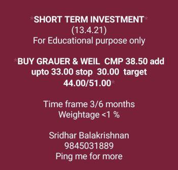 Investment Ideas - 2679133