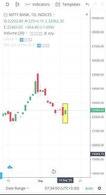 IDX:NIFTY BANK - chart - 1315429