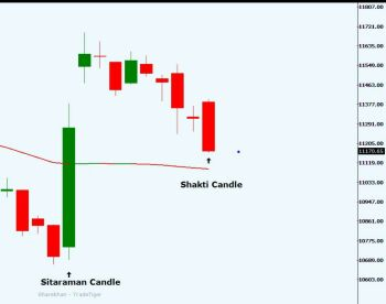 Markets Humor - 386716