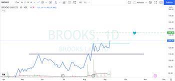 BROOKS - 4581442