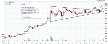 @nishant-SyLpew7KE's activity - chart - 1727202