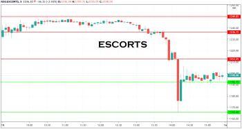 ESCORTS - chart - 1481945