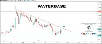 WATERBASE - chart - 2719352