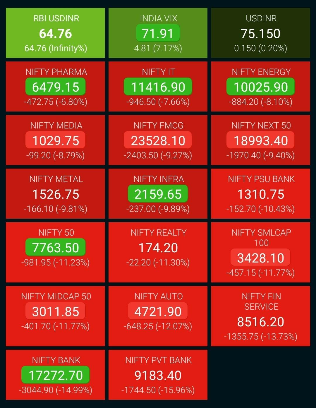 Macro Economy - 676784