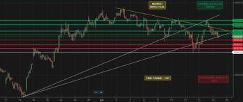 IDX:NIFTY BANK - chart - 3616293