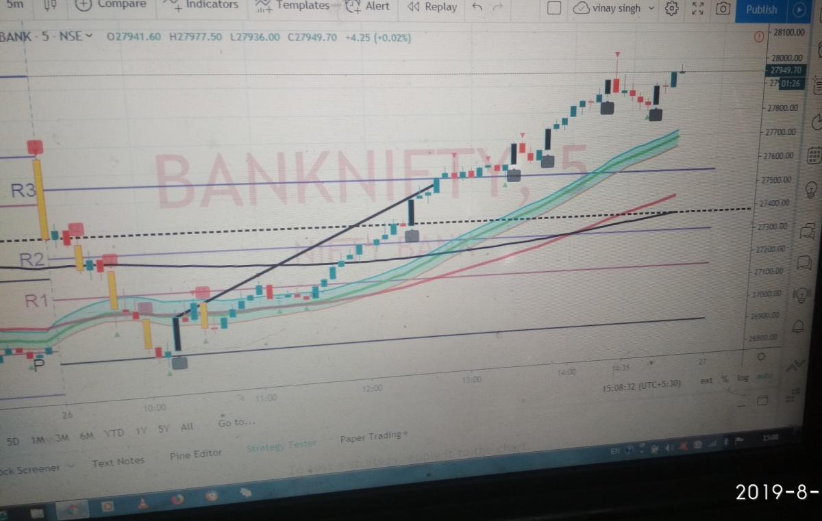 IDX:NIFTY BANK - chart - 328004
