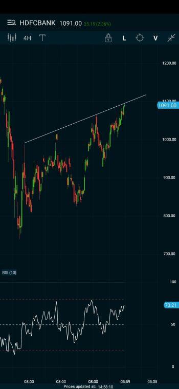 HDFCBANK - chart - 972184