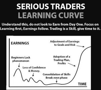 Trading University - 2271520