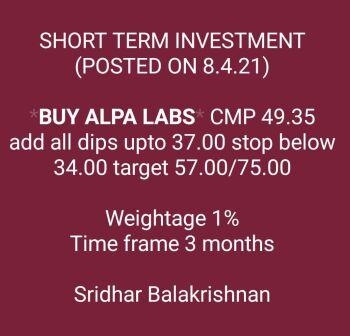 Investment Ideas - 2644373