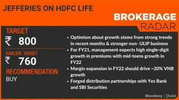 HDFCLIFE - 1686607