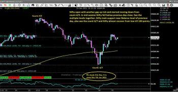 IDX:NIFTY 50 - chart - 1943745