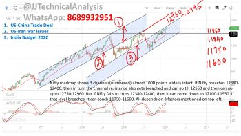 Support and Resistance Webinar - 560219