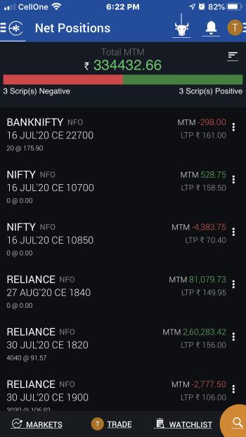 IDX:NIFTY BANK - 1018595