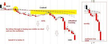 MCX:CRUDEOIL - chart - 669523