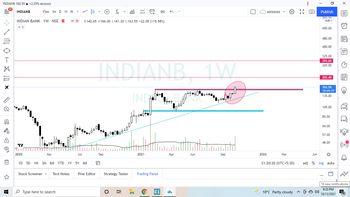 INDIANB - 5259328