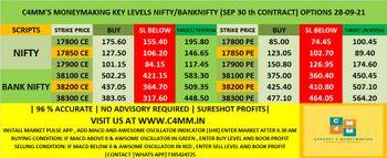 IDX:NIFTY 50 - chart - 4890402