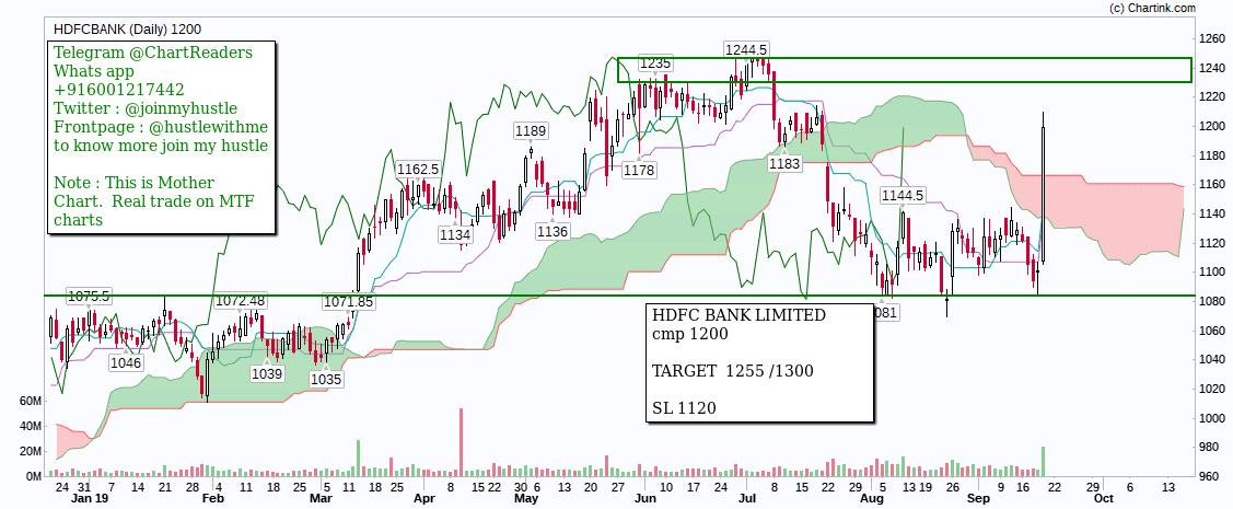 HDFCBANK - chart - 370401