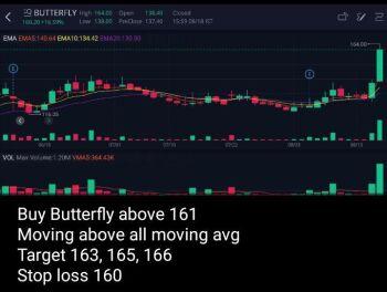 BUTTERFLY - chart - 1175053
