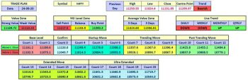 IDX:NIFTY 50 - chart - 1362679