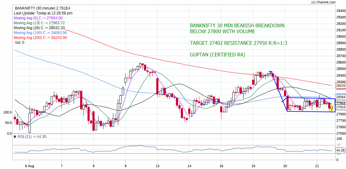 IDX:NIFTY BANK - chart - 320363