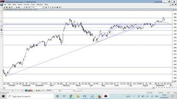 IDX:NIFTY BANK - chart - 4784041