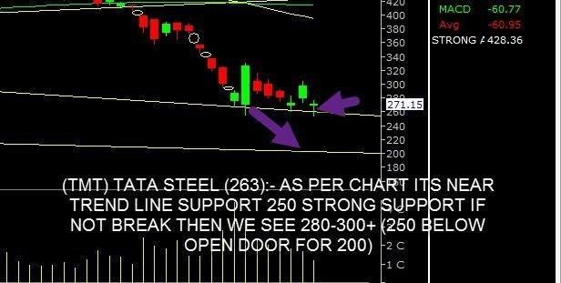TATASTEEL - chart - 679258