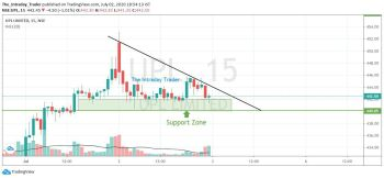 UPL - chart - 979167