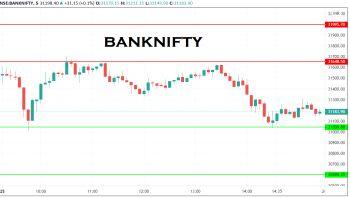 IDX:NIFTY BANK - chart - 2022845