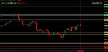 IDX:NIFTY BANK - chart - 1700358