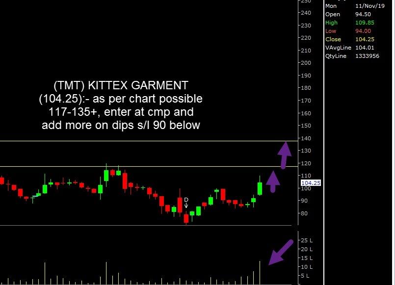 KITEX - chart - 435217
