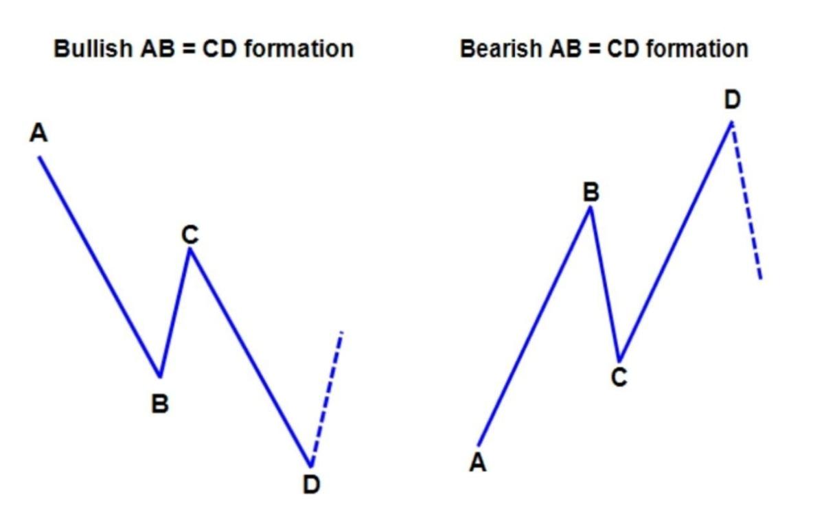 FrontPage University - chart - 535389