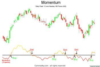 Algo Trading - 387512