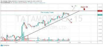 TATAMOTORS - chart - 1132200