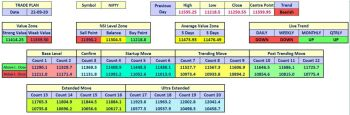 IDX:NIFTY 50 - chart - 1347246
