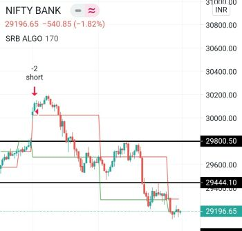 IDX:NIFTY BANK - 1691774
