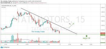 TATAMOTORS - chart - 1094519
