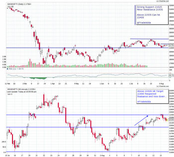 IDX:NIFTY BANK - 1155165