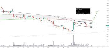 HDFCBANK - chart - 1119162