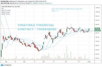 @vinaykumar's activity - 1103965