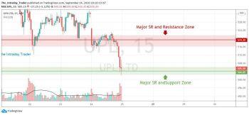 UPL - chart - 1369288
