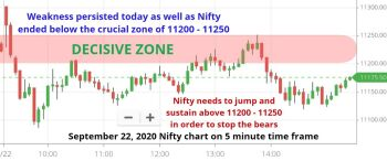 IDX:NIFTY BANK - 1354435