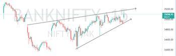 IDX:NIFTY BANK - 4013095