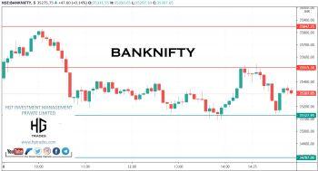 IDX:NIFTY BANK - chart - 2361247